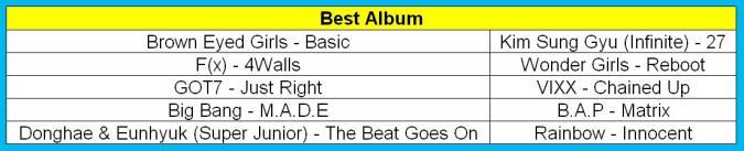 bestalbum