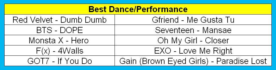 bestdanceperformance