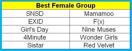 bestfemalegroup