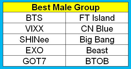 bestmalegroup