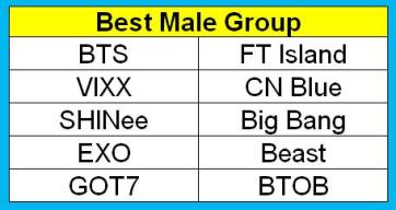 bestmalegroup