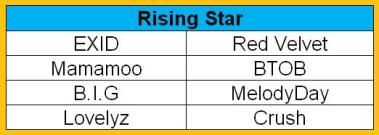risingstar