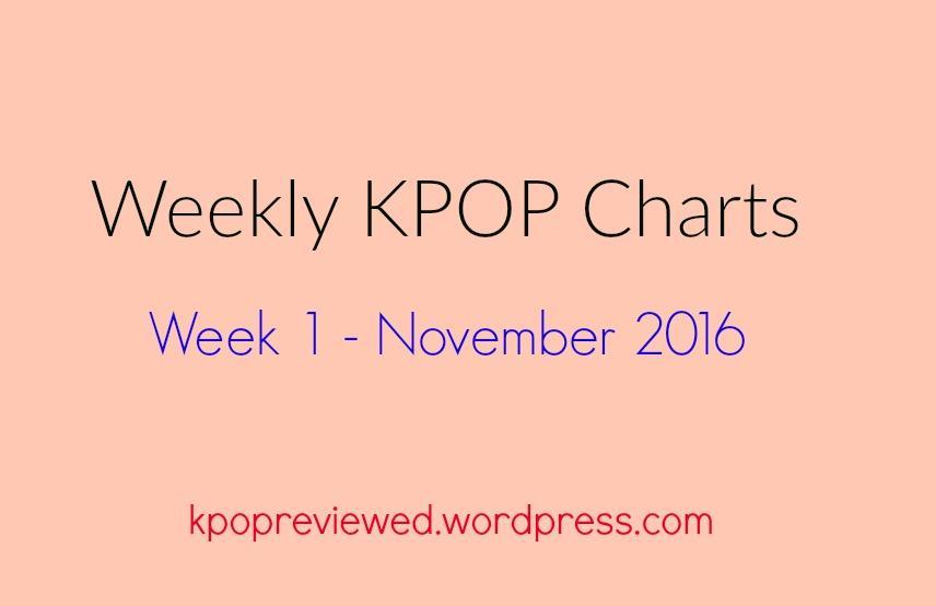 Super junior top 20 songs of the week 2016