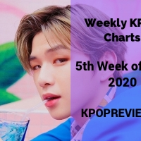 [Weekly Chart] 5th Week of July 2020