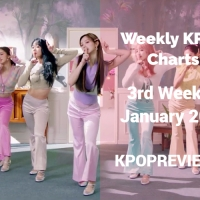 [Weekly Chart] 3rd Week of January 2021